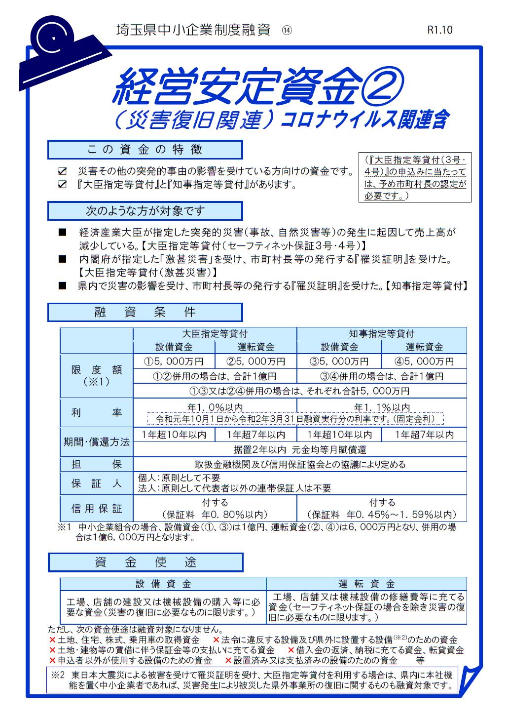 埼玉 県 コロナ ウイルス 人数